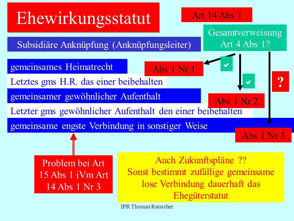 IPR Thomas Rauscher Ehewirkungsstatut Art 14 Abs 2, 3 Rechtswahl 3 Fallgruppennur bestimmte Rechte wählbar ein Ehegatte Mehrstaater beliebiges (nicht Art 5 Abs 1) gemeinsames Heimatrecht Abs 2 -kein gms Heimatrecht - gemeins.