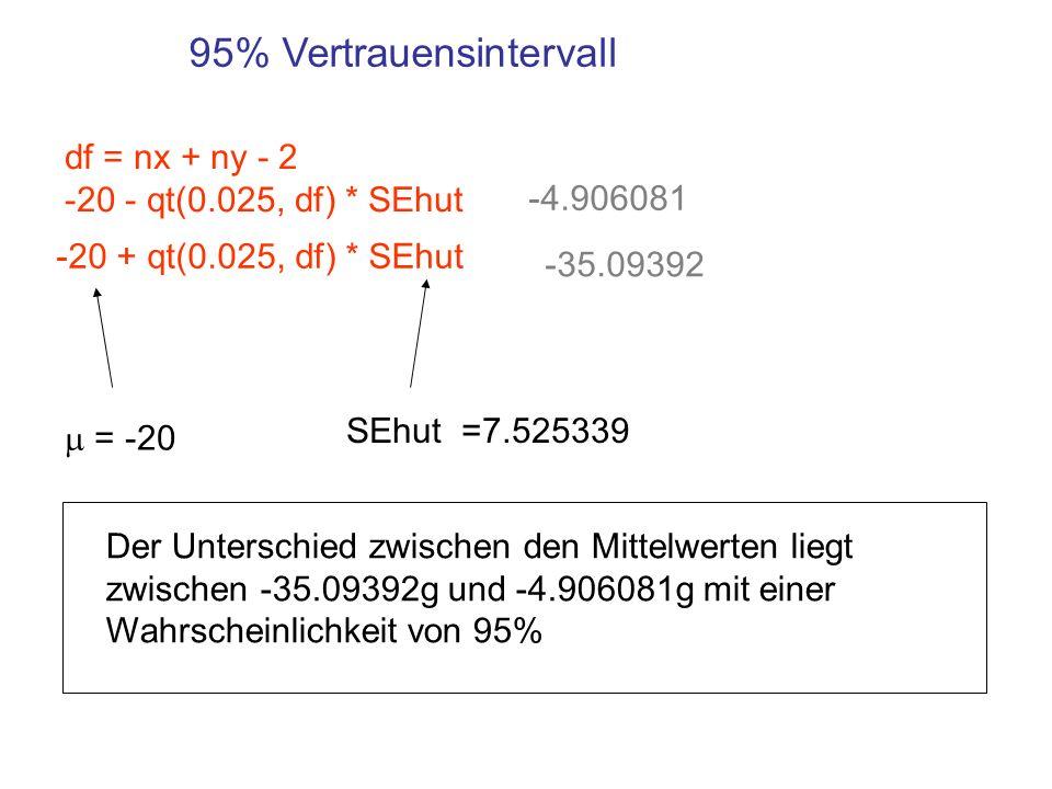 Die Wahrscheinlichkeit, dass der Unterschied zwischen den Mittelwerten 0 sein könnte ist daher weniger als 5% (kommt weniger als 5 Mal pro 100 Stichproben vor).