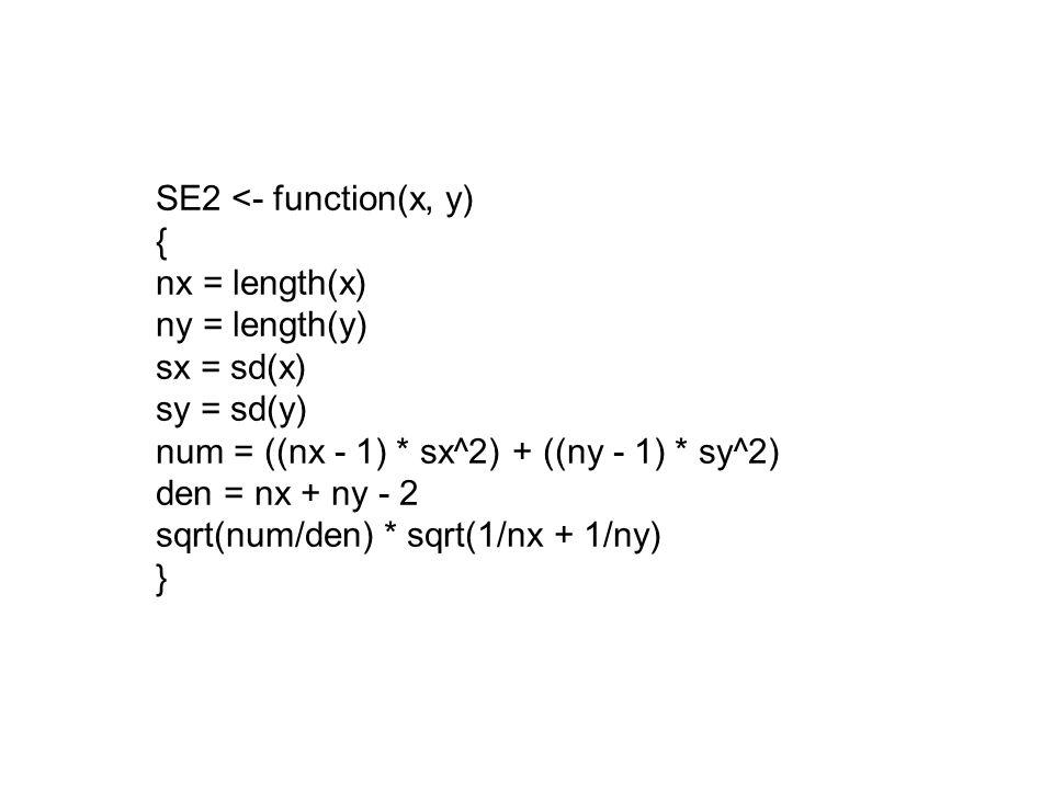 x = c(20, 15, 19, 22, 17, 16, 23, 18, 20) y = c(18, 15, 17, 24, 15, 12, 14, 11, 13, 17, 18) # SE SEhut = # d = # Anzahl der Freiheitsgrade df = # Vertrauensintervall [1] 6.110471 [1] 0.03094282 = SE2(x,y) mean(x) - mean(y) length(x) + length(y) - 2 d - qt(0.025, df) * SEhut d + qt(0.025, df) * SEhut