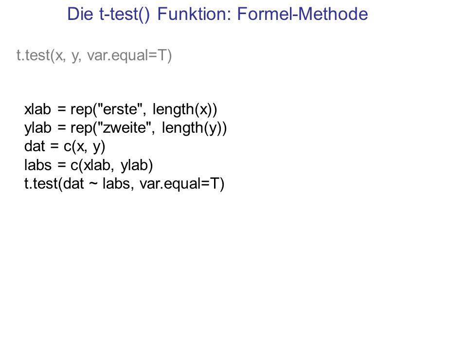 t-test () fortgesetzt vowlax, vowlax.l, vowlax.spkr Segmentliste, Etikettierungen, Sprecherlabels (ungespannte deutsche Vokale) Unterschieden sich die beiden Sprecher (67 und 68) in der Dauer der E Vokale.