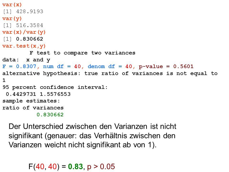 Wenn keine Normalverteilung wilcox.test(x, y) Wilcoxon rank sum test with continuity correction data: x and y W = 1246, p-value = 0.0001727 alternative hypothesis: true location shift is not equal to 0 Der Unterschied zwischen x und z ist signifikant.