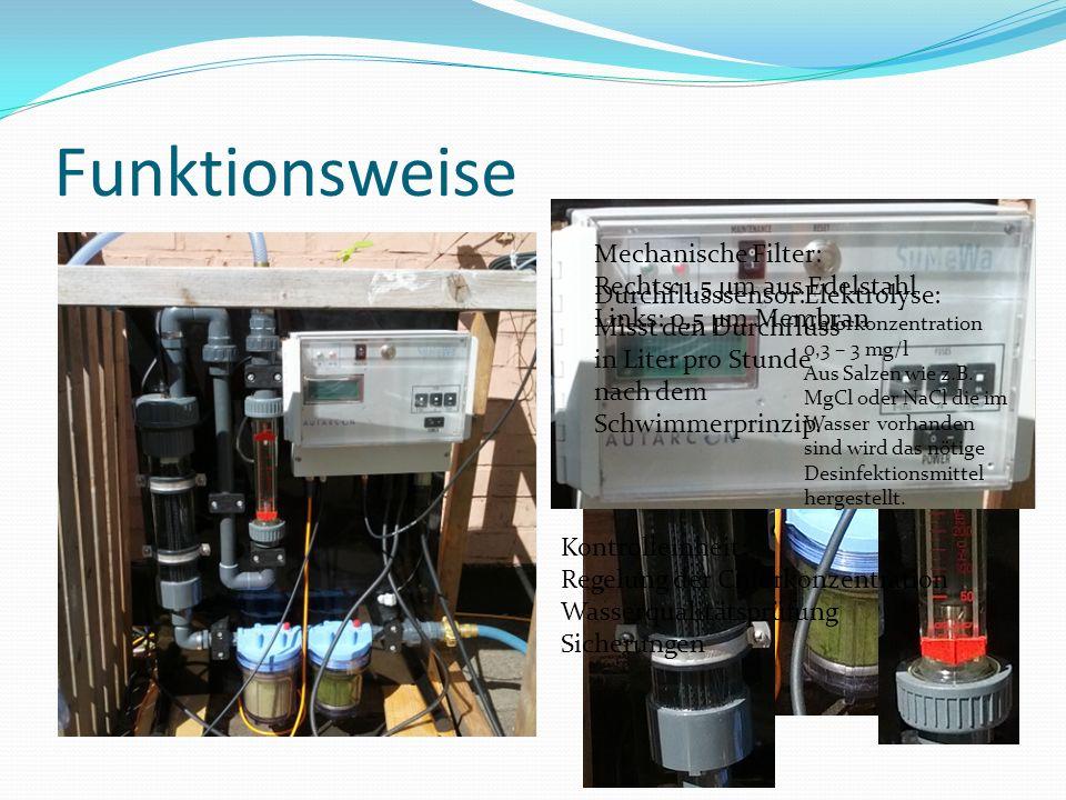 Funktionsweise Sensor: Überprüft die Wasserqualität und ist mit der Kontrolleinheit gekoppelt.