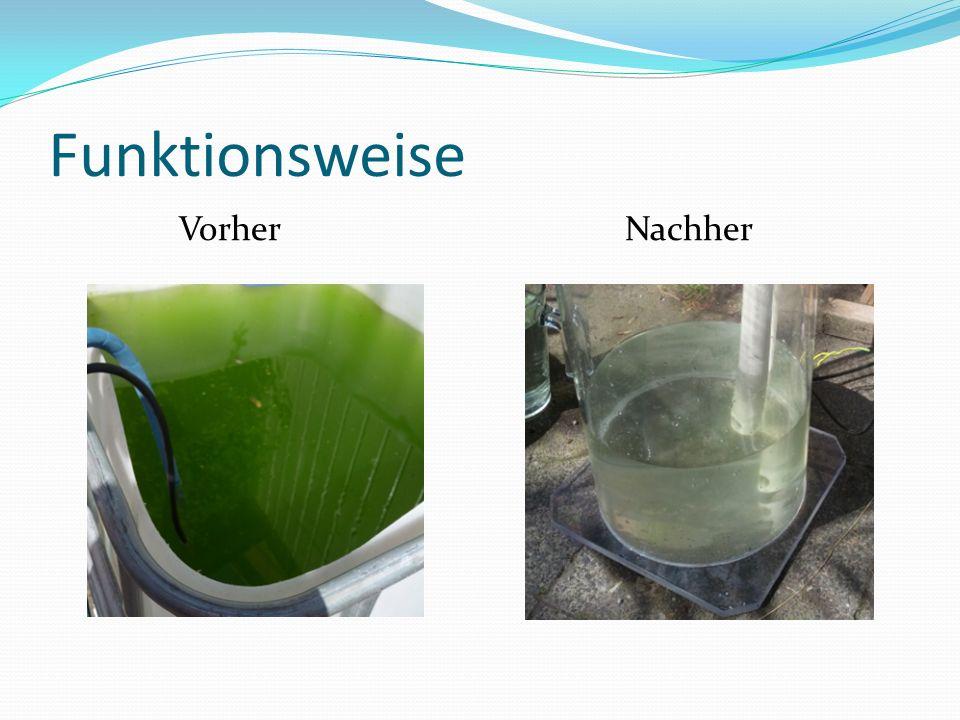 Funktionsweise Wasserpumpe Maximaler Durchfluss (mit/ohne Batterien): 400 l/h (9,6 / 2,8 m³/d) Maximale Förderhöhe: 70 m Mit Gleichstrom betrieben