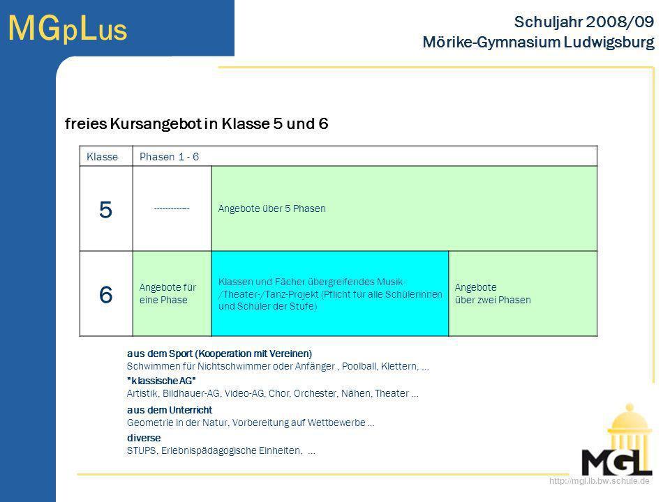 http://mgl.lb.bw.schule.de MG p L us Schuljahr 2008/09 Mörike-Gymnasium Ludwigsburg ein möglicher Stundenplan für die Klasse 5 … StundeMontagDienstagMittwochDonnerstagFreitag 17.45 28.35 39.40 SoLe 410.30 511.25 NPhSchw.