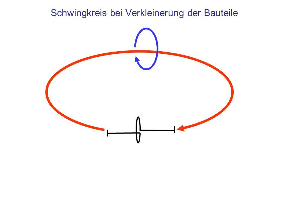 Hertzscher Dipol