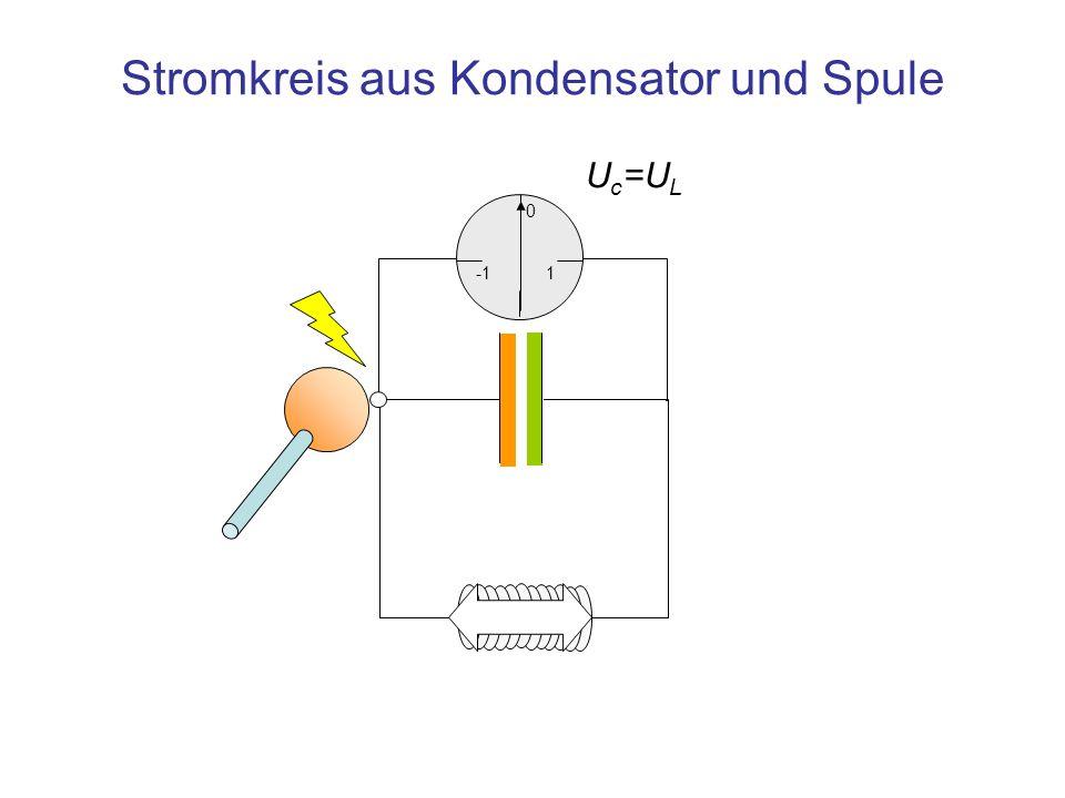 Einheit 1 VoltSpule 1 VoltKondensator 1 Volt Schwingungs- gleichung 1 0,5 0 Volt Elektrischer Schwingkreis