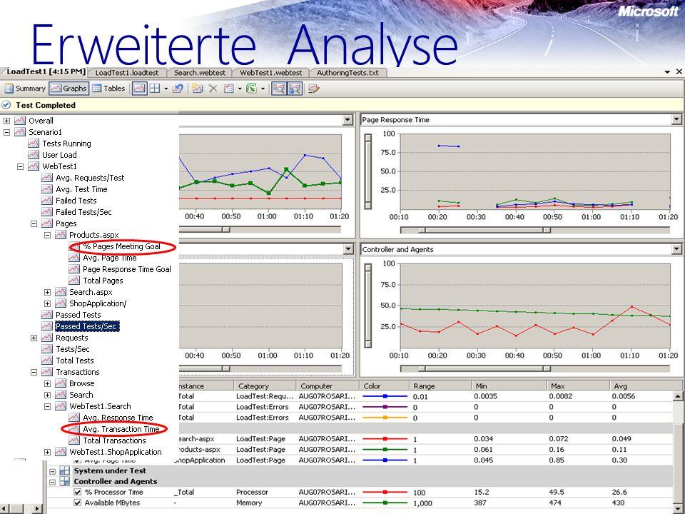 Performance Tools: Profiler Wie identifiziere ich meine Performance Probleme.