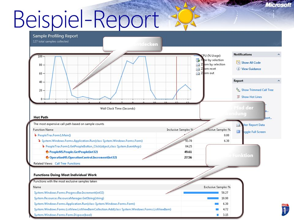 Tier Interaction Profiling Analyze the performance of a multi-tier application against its Data tier and SQL Server Analyze page request patterns and database interactions for web applications
