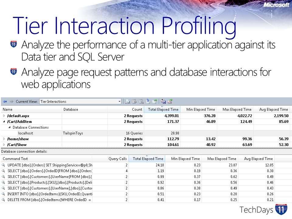 JScript Profiling (Client Side) Application Performance Ajax Performance