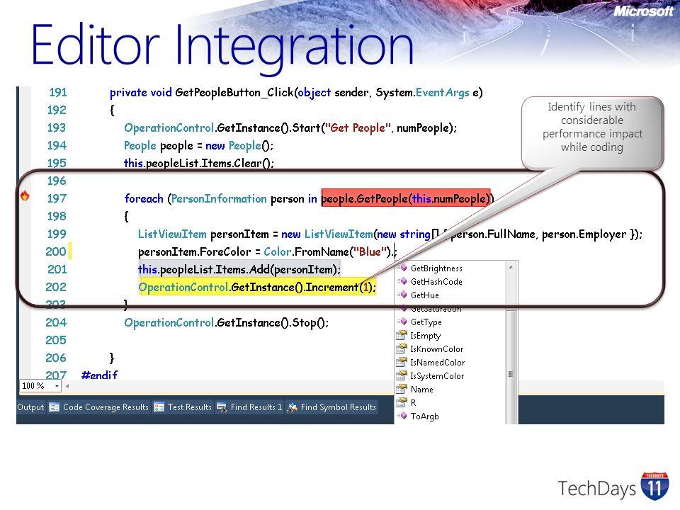 Visual Studio Load Testing Testszenarien Die Leistungsmerkmale von Visual Studio für Lasttests Erweiterbarkeit von Visual Studio in Bezug auf Lasttests