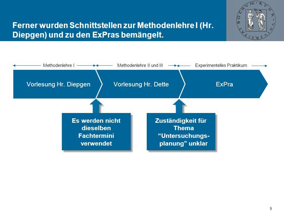 Agenda Themen Aktueller Stand der Evaluation Ergebnisse der Tutoriumsbefragung Geplante Maßnahmen Ihr Feedback Nächste Schritte 10