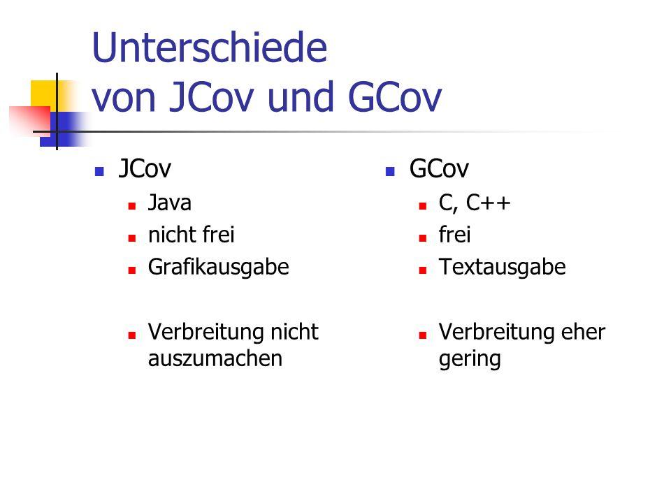 GCov-Beispiel