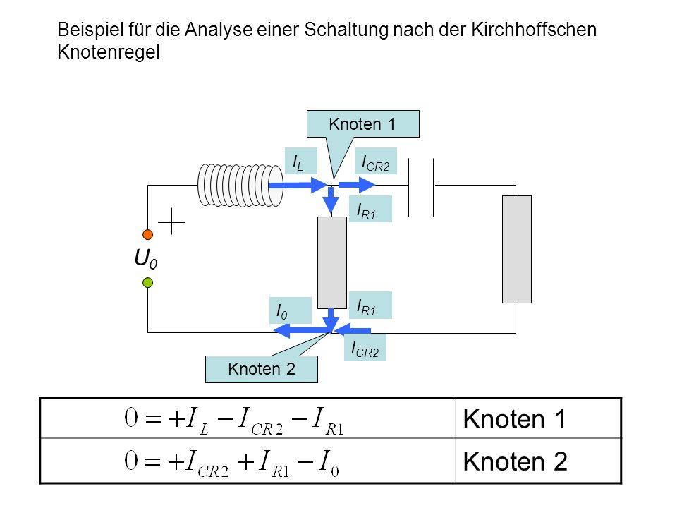 Zusammenfassung Knotenregel: Die Summe über alle Ströme, die in einen Knoten genannten Verzeigungspunkt einer Schaltung münden, ist Null Maschenregel: Die Summe über alle Spannungen auf einem beliebigen geschlossenen Weg (einer Masche) innerhalb einer Schaltung ist Null Jede Anwendung eines der beiden Kirchhoffschen Gesetze liefert eine Gleichung mit einigen Unbekannten (Spannungen, Strömen, Widerständen, usw.) Ziel ist, so viele Gleichungen aufzustellen, wie es unbekannte Größen gibt Die Lösung dieses linearen Gleichungssystems liefert die Unbekannten –Bei mehreren Gleichungen ist die Lösung mit einem geeigneten Programm sinnvoll
