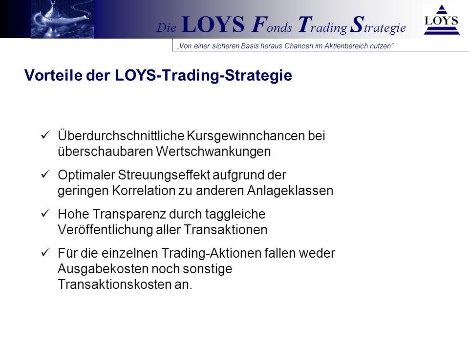 Von einer sicheren Basis heraus Chancen im Aktienbereich nutzen Die LOYS F onds T rading S trategie Zahlen – Daten - Fakten: Wertentwicklung (brutto): - 2001: 24,3 % - 2002: 17,5 % - 2003: 10,2 % - 2004: 9,3 % - 2005: 1,9 % (per 31.05.2005) Vom 1.1.2001 bis 31.05.2005 war die Strategie an 148 Tagen im Aktienmarkt investiert (9,2 % des Zeitraumes) Fakten zum Chance-/Risiko-Verhältnis - Höchster Gewinn-Monat: +9,58 % - Höchster Verlust-Monat: - 4,83 % - Längster Verlustzeitraum: 3 Monate