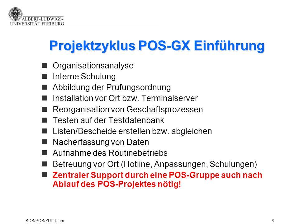 SOS/POS/ZUL-Team7 nOrganisationsanalyse nOrganisation zu jedem Semester anlegen: In POS-GX (Organisationssätze, Anmeldezeiträume) In LSF (Zuordnen Studiengang, Prüfung,Prüfer, Organisationssatz) sehr aufwendig.