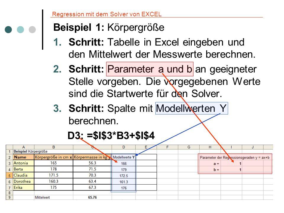 Regression mit dem Solver von EXCEL 4.Schritt: Spalte mit den Fehlerquadraten (y – Y)² erstellen und Spaltensumme berechnen.