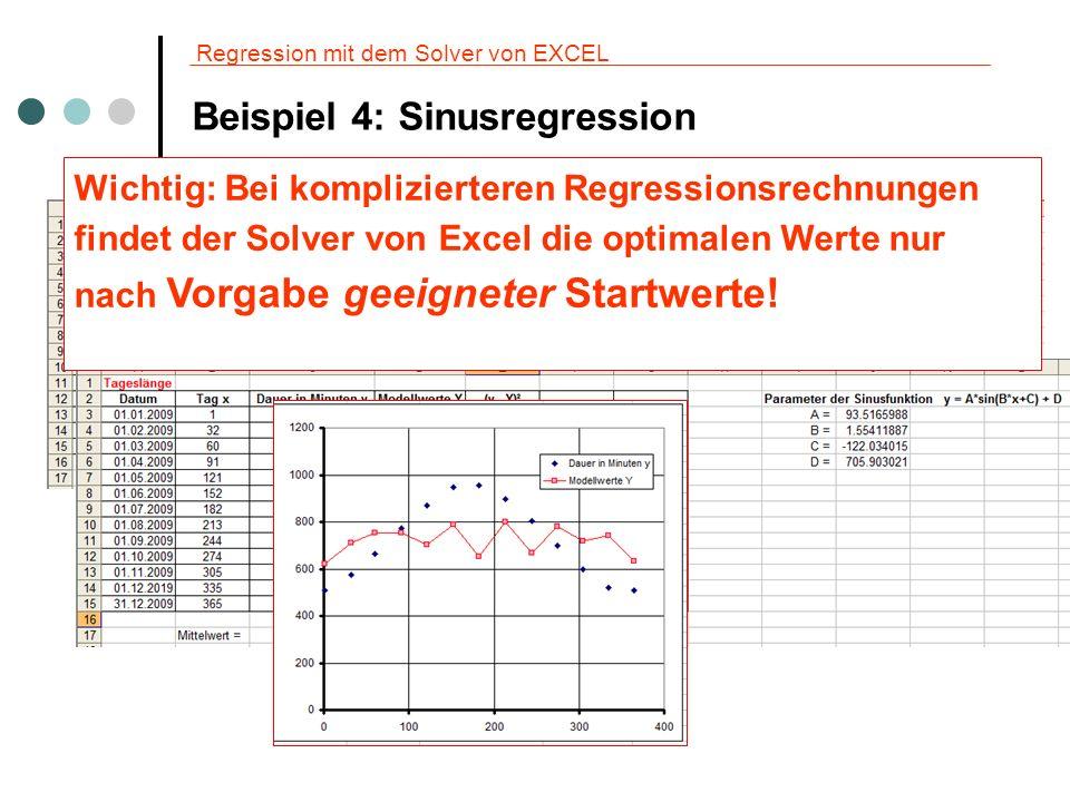 Regression mit dem Solver von EXCEL Beispiel 4: Sinusregression y = 224,077·sin(-0,01681·x -1,8169) + 729,719