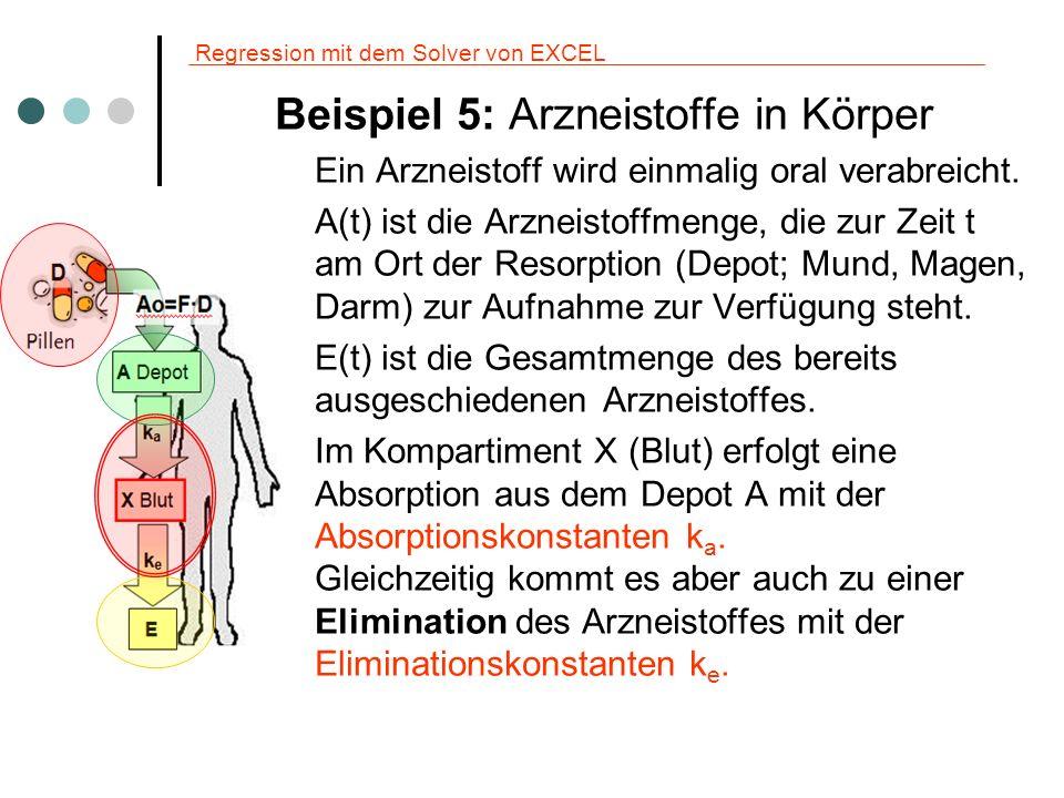 Regression mit dem Solver von EXCEL Beispiel 5: Arzneistoffe in Körper Für den zeitlichen Verlauf der Konzentration C(t) des Arzneistoffs im Blut gilt die Bateman-Funktion: