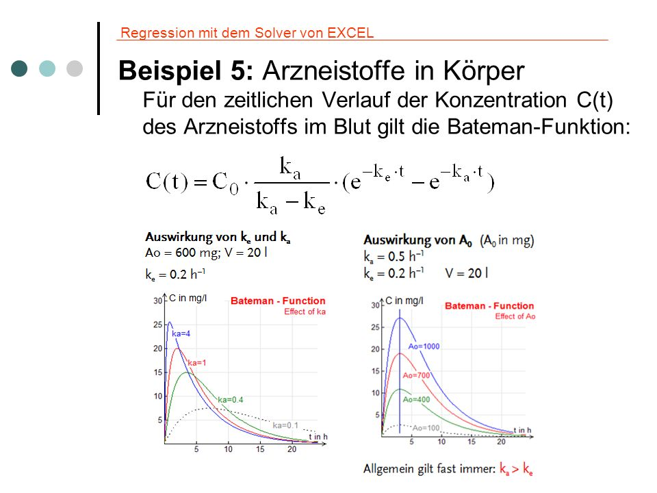 Regression mit dem Solver von EXCEL Beispiel 5: Propranolol oral Berechnung der Bateman–Funktion: Einer Versuchsperson wird einmalig oral eine Dosis des Betablockers Propranolol verabreicht.