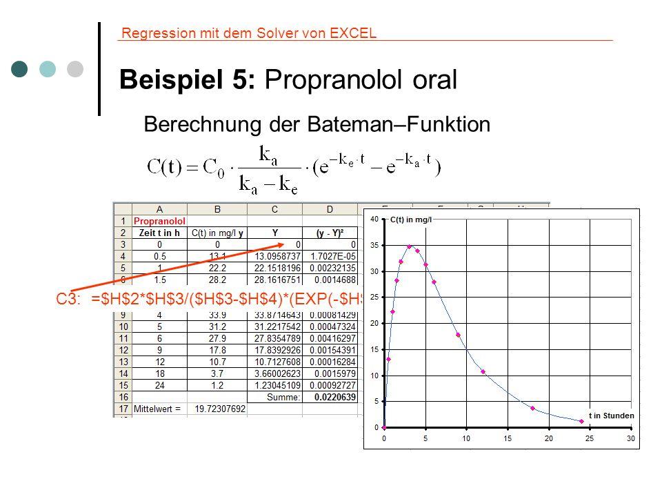 Regression mit dem Solver von EXCEL Beispiel 5: Propranolol oral Berechnung der Bateman–Funktion Für Propranolol ergaben sich die Werte k a 0,5 h –1 ; k e 0,18 h –1 und C 0 62 μg/l.