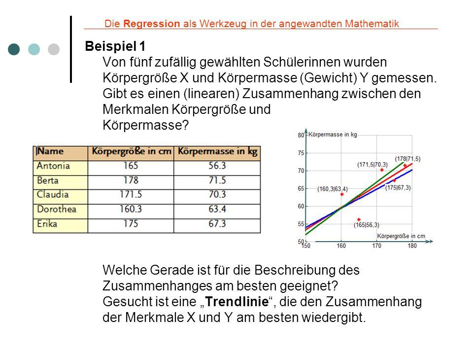 Die Regression als Werkzeug in der angewandten Mathematik Die Frage, welche die beste Näherungsgerade ist, klären wir zunächst mit Excel und erklären dann die Hintergründe.