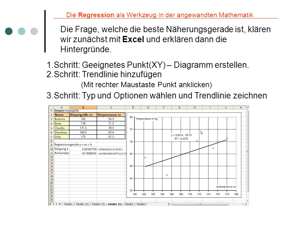 Die Methode der kleinsten Quadrate Ein kurzer Blick auf die Hintergründe Excel passt die Gerade mit der Gleichung y = a·x + b so an die Punkte des Streudiagrammes an, dass die Summe F der Fehlerquadrate e i (der vertikalen Abweichungen) minimal ist.