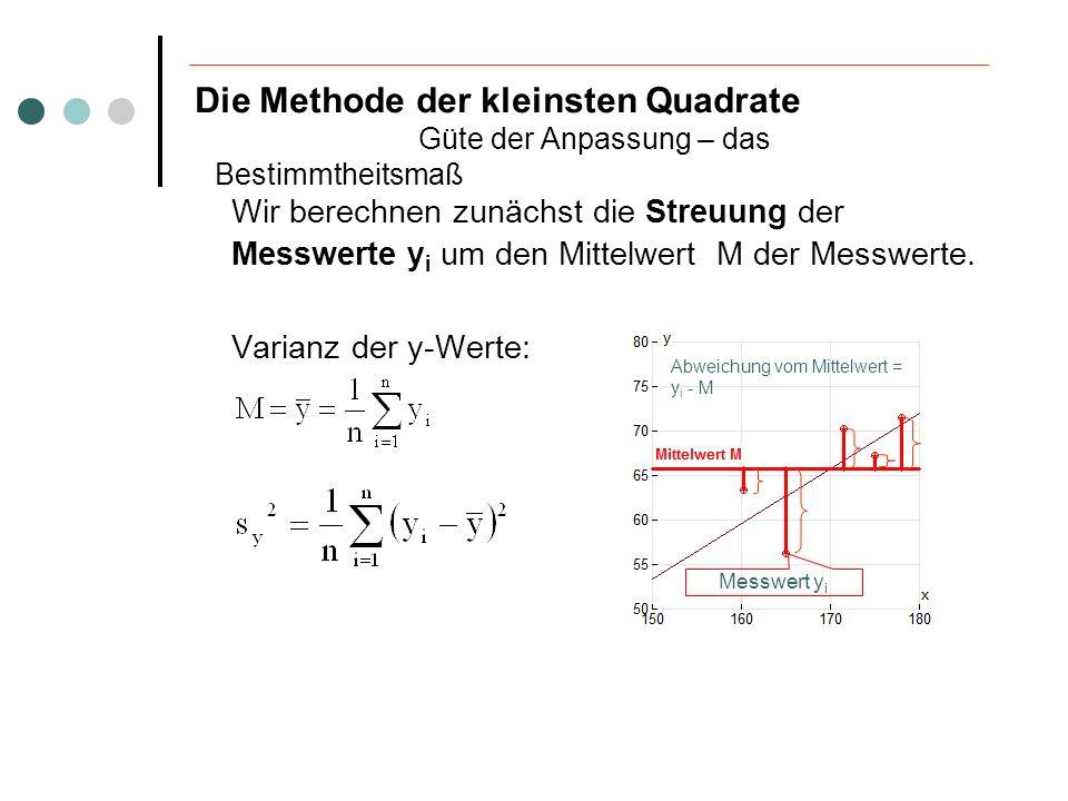 Für jeden einzelnen x-Wert der Datenpunkte existiert auch ein dazugehöriger Schätzwert (Modellwert y(x i )) auf der Regressionsgeraden.