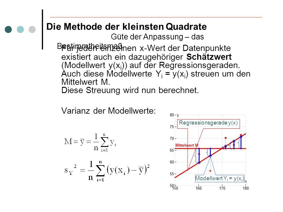 Die Güte der Regression ergibt sich aus dem Quotienten der Varianz der Modellwerte und der Varianz der Messwerte.