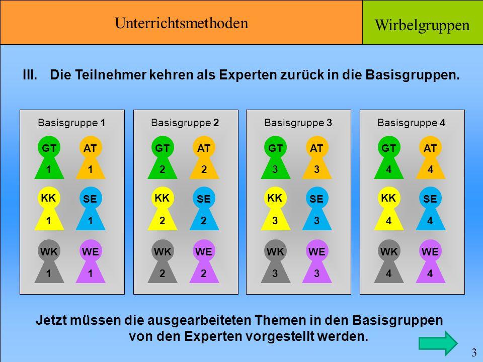 Unterrichtsmethoden Wirbelgruppen 4 Es folgen jetzt die Präsentationen der Experten.