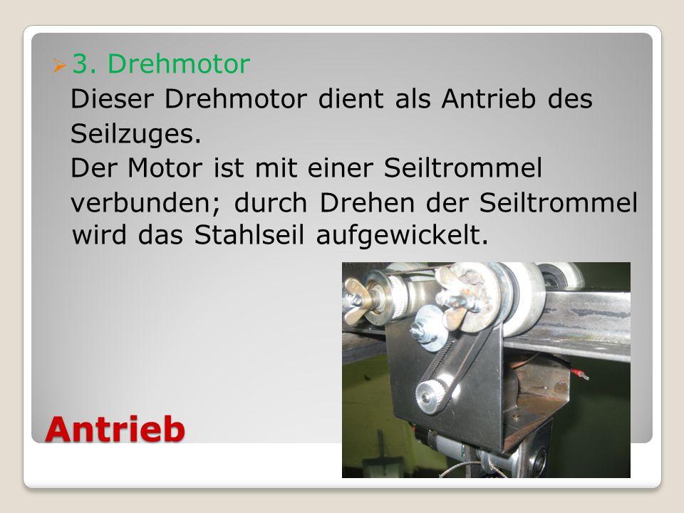 Seilzug Der Seilzug dient zum Heben des Elektromagneten und wird von einem Drehmotor angetrieben.