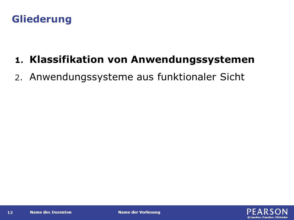 © Laudon /Laudon /Schoder Name des DozentenName der Vorlesung Anwendungssysteme auf verschiedenen organisatorischen Ebenen 13 Anwendungssysteme können nach der organisatorischen Ebene, die sie unterstützen, unterteilt werden:  Systeme auf der operativen Ebene  Systeme auf der Managementebene  Systeme auf der strategischen Ebene