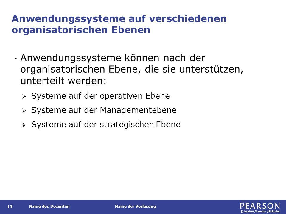 © Laudon /Laudon /Schoder Name des DozentenName der Vorlesung Typen von Anwendungssystemen 14 Abbildung 8.1