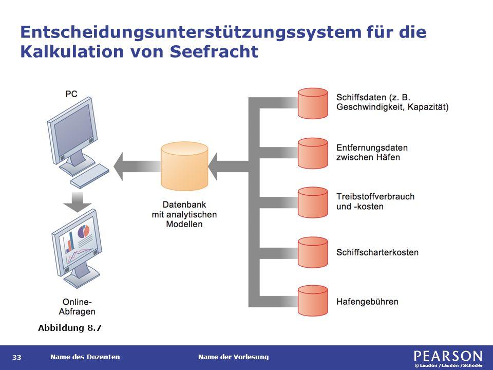 © Laudon /Laudon /Schoder Name des DozentenName der Vorlesung Unterstützungssysteme für die Führungsebene (ESS bzw.