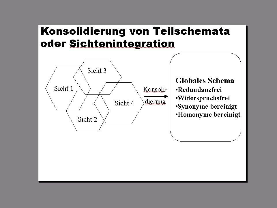 SS 2013 – IBB4B Datenmanagement Fr 17:00 – 18:30 R 0.012 © Bojan Milijaš, 12.04.201312