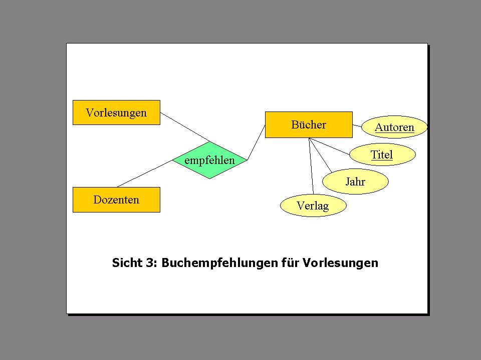 SS 2013 – IBB4B Datenmanagement Fr 17:00 – 18:30 R 0.012 © Bojan Milijaš, 12.04.201316 Konsolidierung: Beobachtungen Die Begriffe Dozenten und Professoren sind synonym verwendet worden.