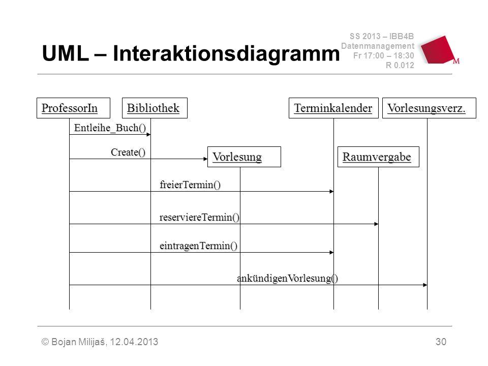 SS 2013 – IBB4B Datenmanagement Fr 17:00 – 18:30 R 0.012 © Bojan Milijaš, 12.04.201331