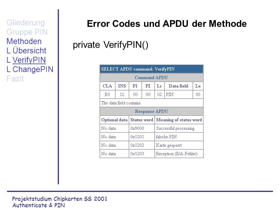 Projektstudium Chipkarten SS 2001 Authenticate & PIN Error Codes und APDU der Methode private VerifyPIN() Gliederung Gruppe PIN Methoden L Übersicht L VerifyPIN L ChangePIN Fazit