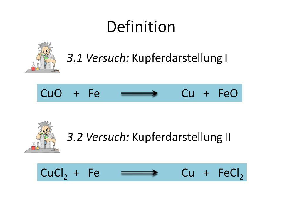 CuO + Fe Cu + FeO CuCl 2 + Fe Cu + FeCl 2 Definition 2+ 00 Sauerstoffabgabe Reduktion Oxidation Reduktion Sauerstoffaufnahme Oxidation Elektronenaufnahme Elektronenabgabe