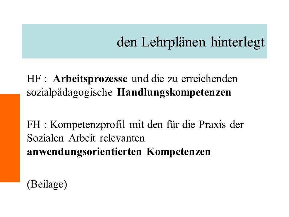 Definition nach Erpenbeck/Heyse (1999) Kompetenzen werden von Wissen fundiert, durch Werte konstituiert, als Fähigkeiten disponiert, durch Erfahrungen konsolidiert, auf Grund von Willen realisiert (162).