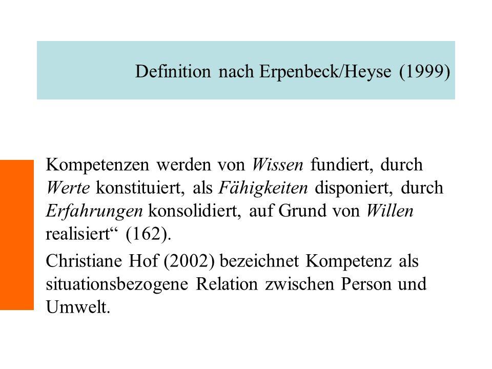 Christiane Hof situationsbezogene Relation zwischen Person und Umwelt.