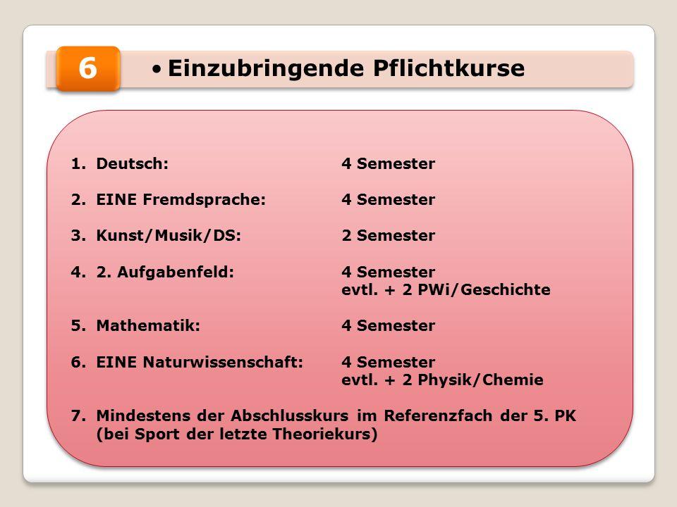 Noten der Abiturprüfungen 1.Punkte aller Prüfungen im 1.-4.
