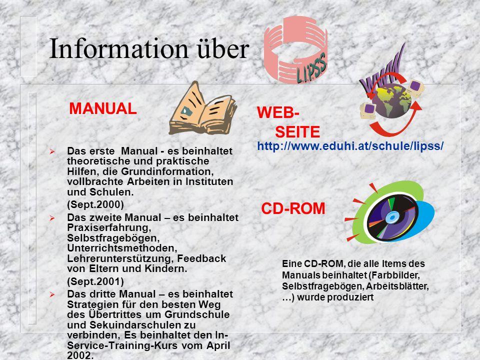 Information über Das erste Manual - es beinhaltet theoretische und praktische Hilfen, die Grundinformation, vollbrachte Arbeiten in Instituten und Schulen.