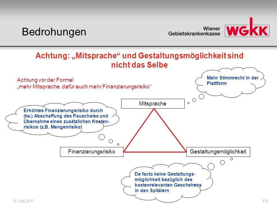 16.Mai 2011112 Agenda: 1. Ausgangssituation 2. Finanzierung der Spitäler 3.
