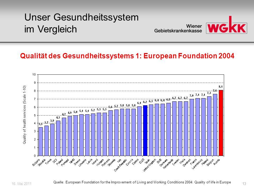 16. Mai 2011 Das Österreichische Sozial- und Gesundheitssystem
