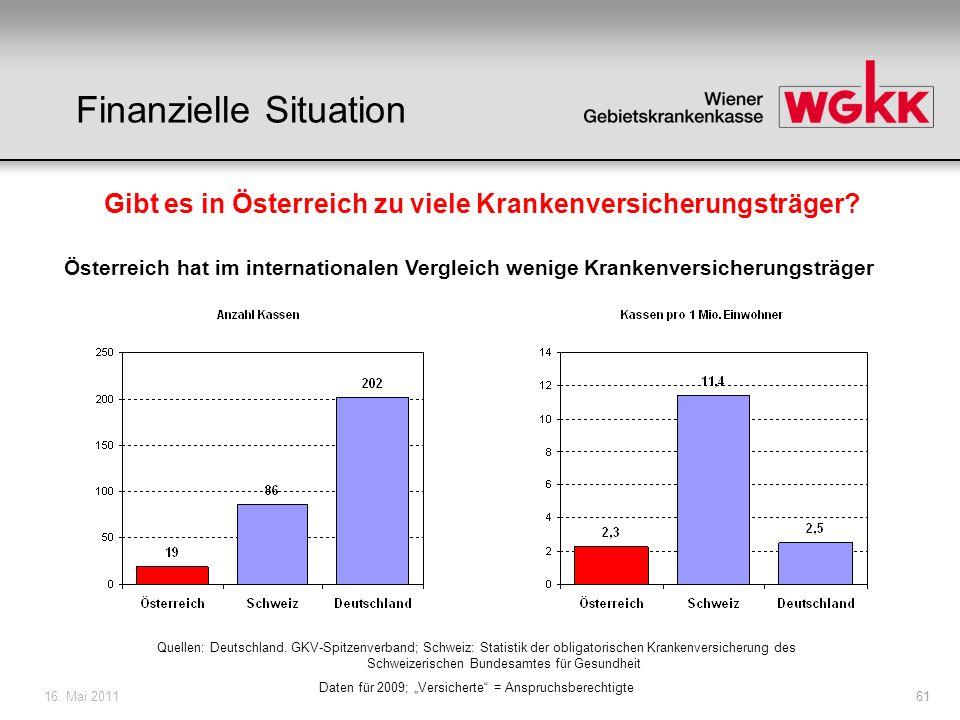 16.Mai 201162 Haben österreichische Krankenversicherungsträger hohe Verwaltungskosten.