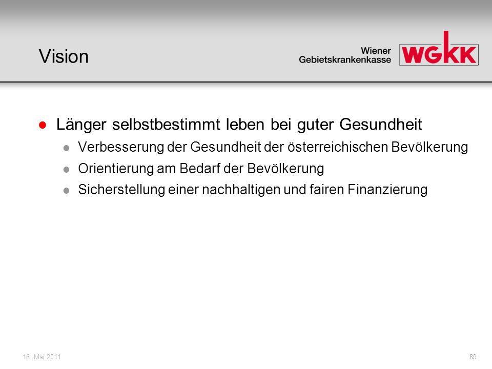 16.Mai 201190 Agenda: 1. Ausgangssituation 2. Finanzierung der Spitäler 3.