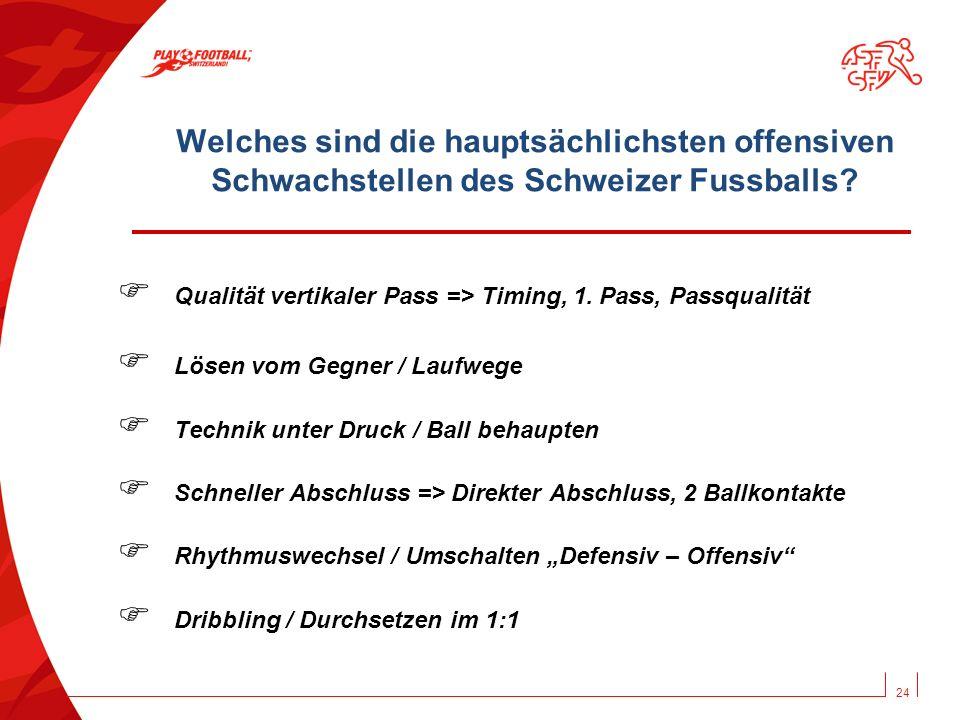 25 Konsequenzen für Training und Coaching Das Umschalten · Entscheid bei Ballgewinn · Der 1.