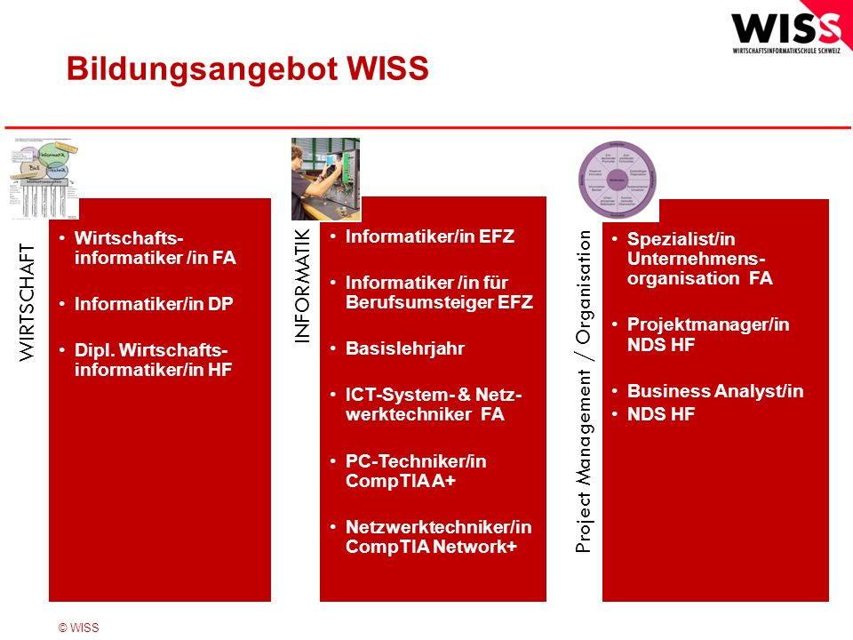 © WISS Lehrgänge nach modell f 3 Eidg.