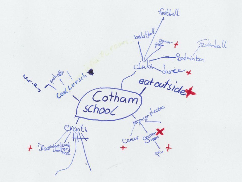 Analyse der Schülerleistungen: role plays Beispiel 1 Beispiel 2