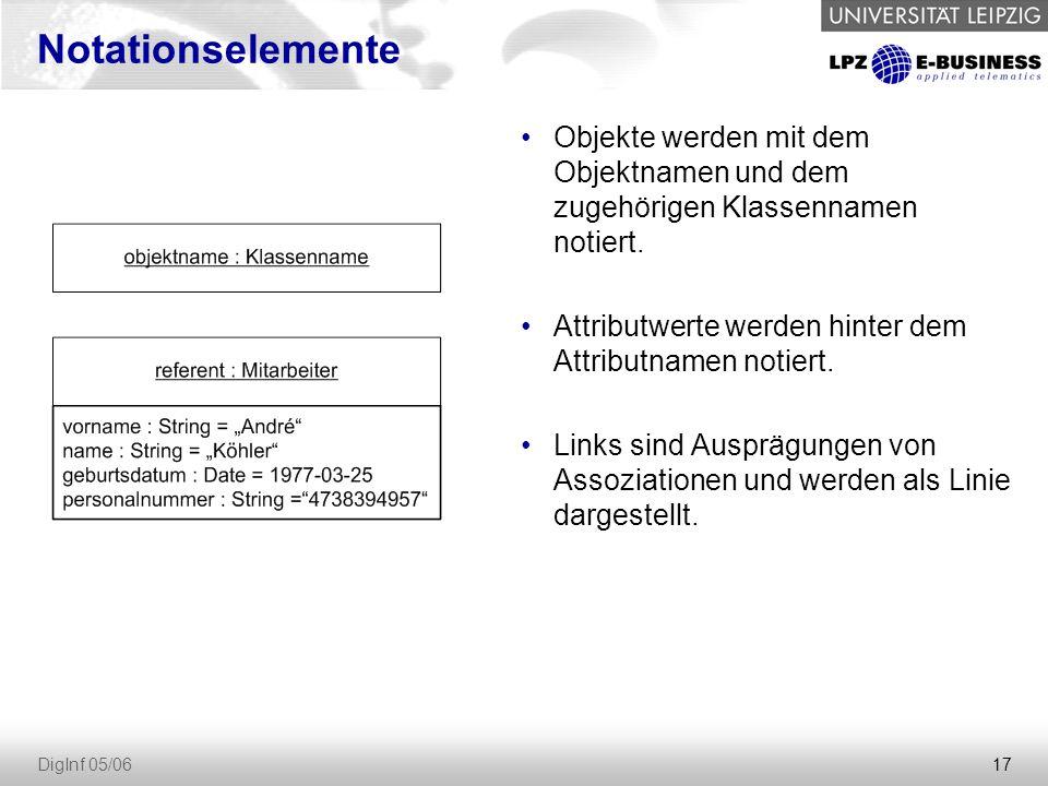 18 DigInf 05/06 Anwendungsbeispiel Objektdiagramm Klassendiagramm